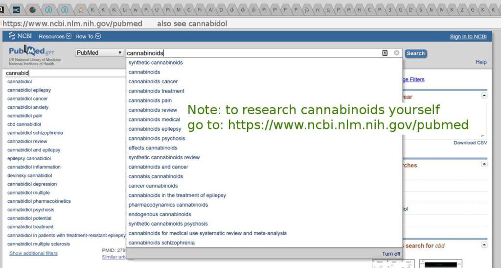 Reseach examples of Peb Med .Gov regarding CBD Cannabinoids cannabidiol